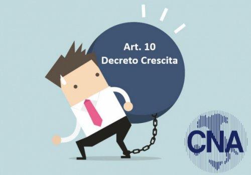 """Bonus ristrutturazioni, CNA scrive ai parlamentari regionali: """"Danni alle Pmi, articolo 10 del Decreto crescita da abrogare"""". Firma la petizione online"""